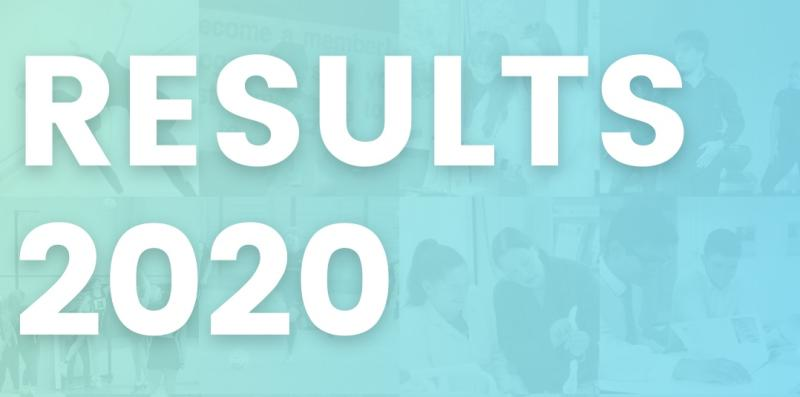 Bexhill College's Response to Results 2020